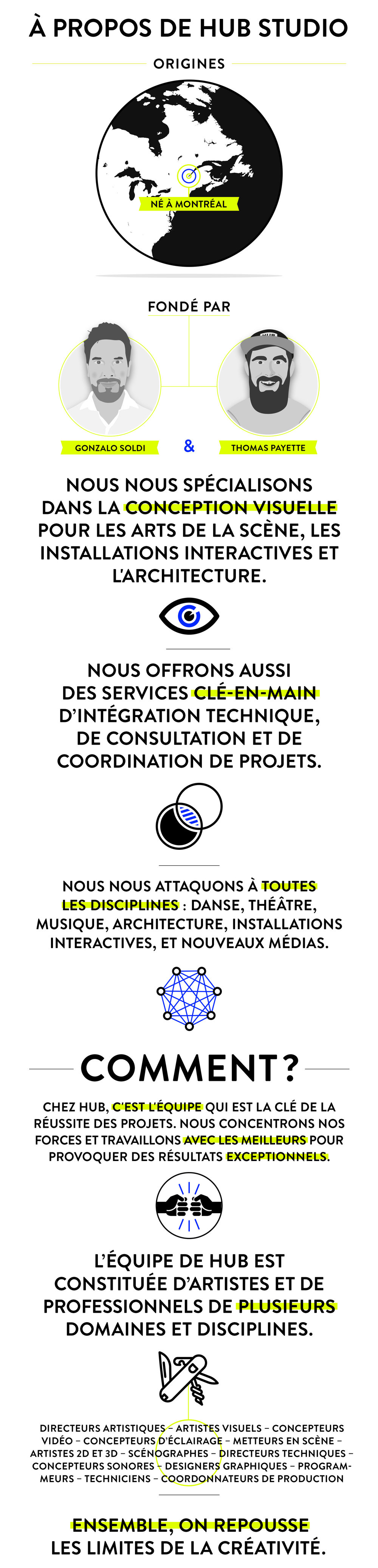 abouthub_FR