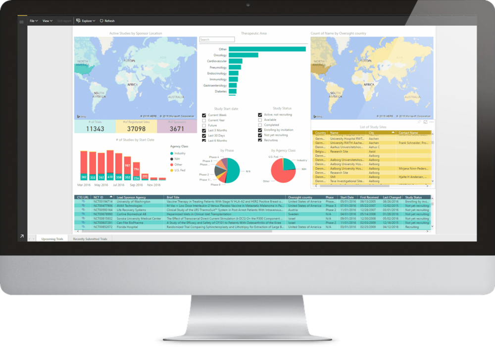Pharma Analytics Screen