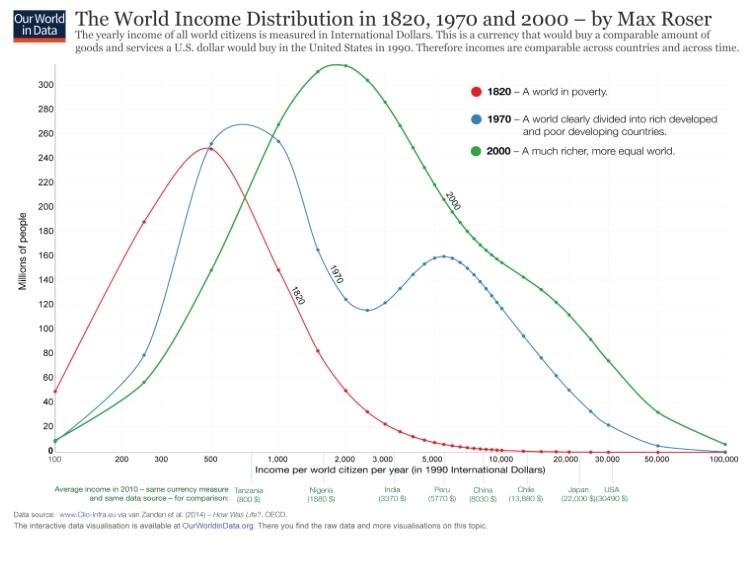 3-distribucion-del-ingreso.jpg