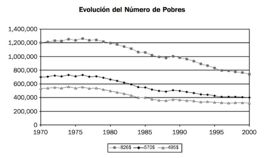 numero-personas-bajo-linea-pobreza.png