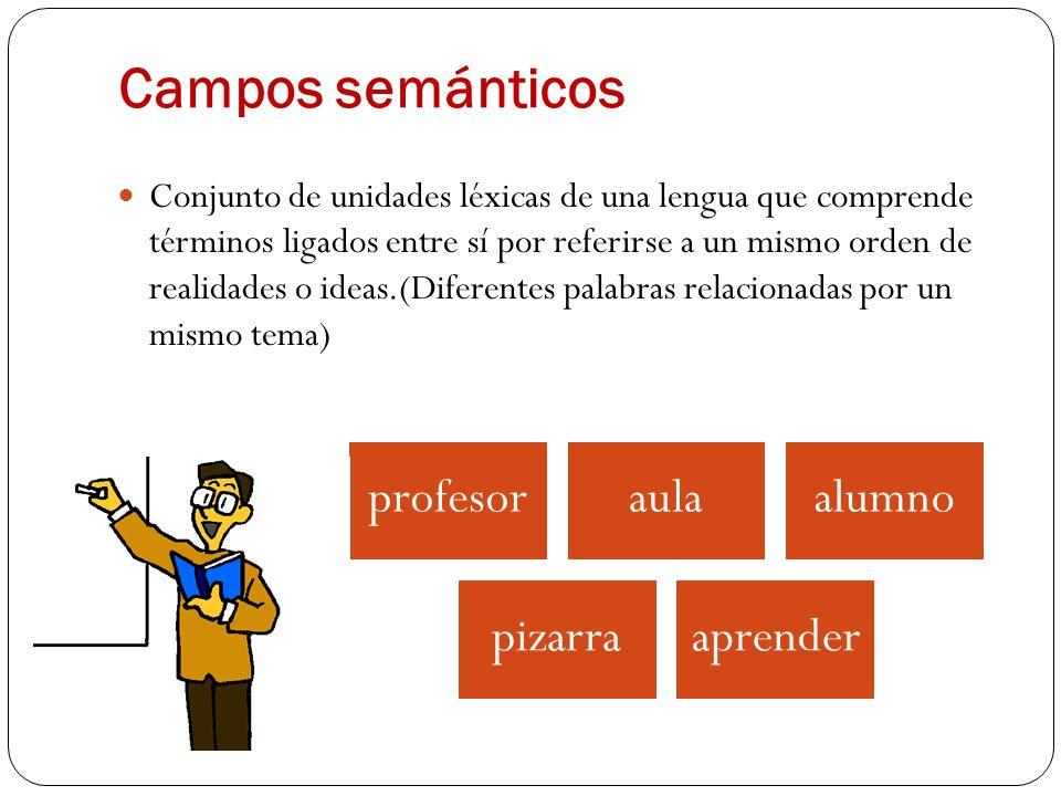 http://slideplayer.es/slide/4277874/