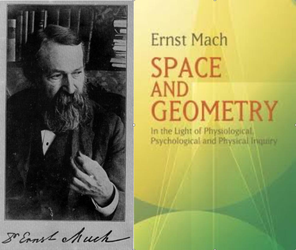 Ernst Mach (1838-1916) físico y filósofo nacido en el Imperio de Austria-Hungría