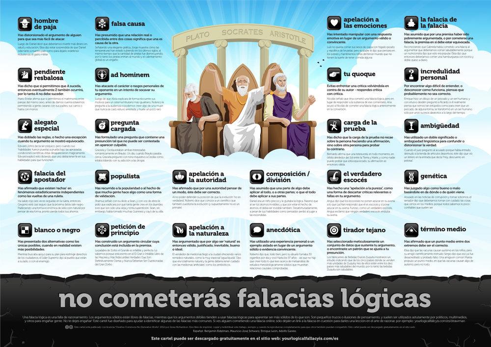 es_FallaciesPosterHigherRes.jpg