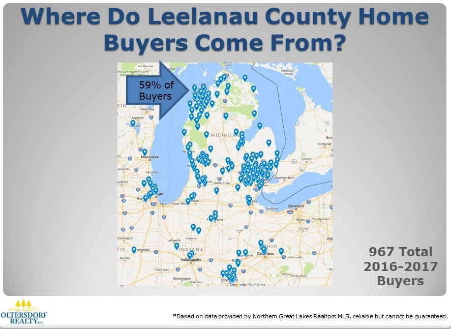Where did 2017 Leelanau County Home Buyers Come From (5).JPG