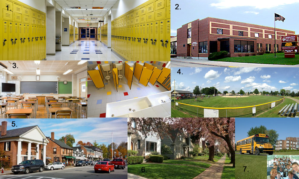 1. Interior of Jeremy's and Calvin's school. 2. The school's exterior. 3. Their classroom. 4. Baseball field where Calvin beats up Jeremy. 5. Where Calvin meets Jayden, and send the old lady in the wrong direction.  6. Streets where Jeremy lives. 7. School bus exterior and interior.