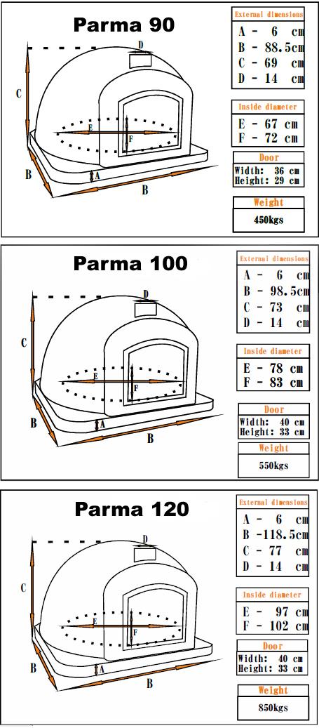 Parma storlekar.jpg