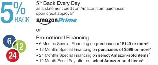 Amazon has a Prime Credit Card with 5% cash back and that is a good deal so we will discuss