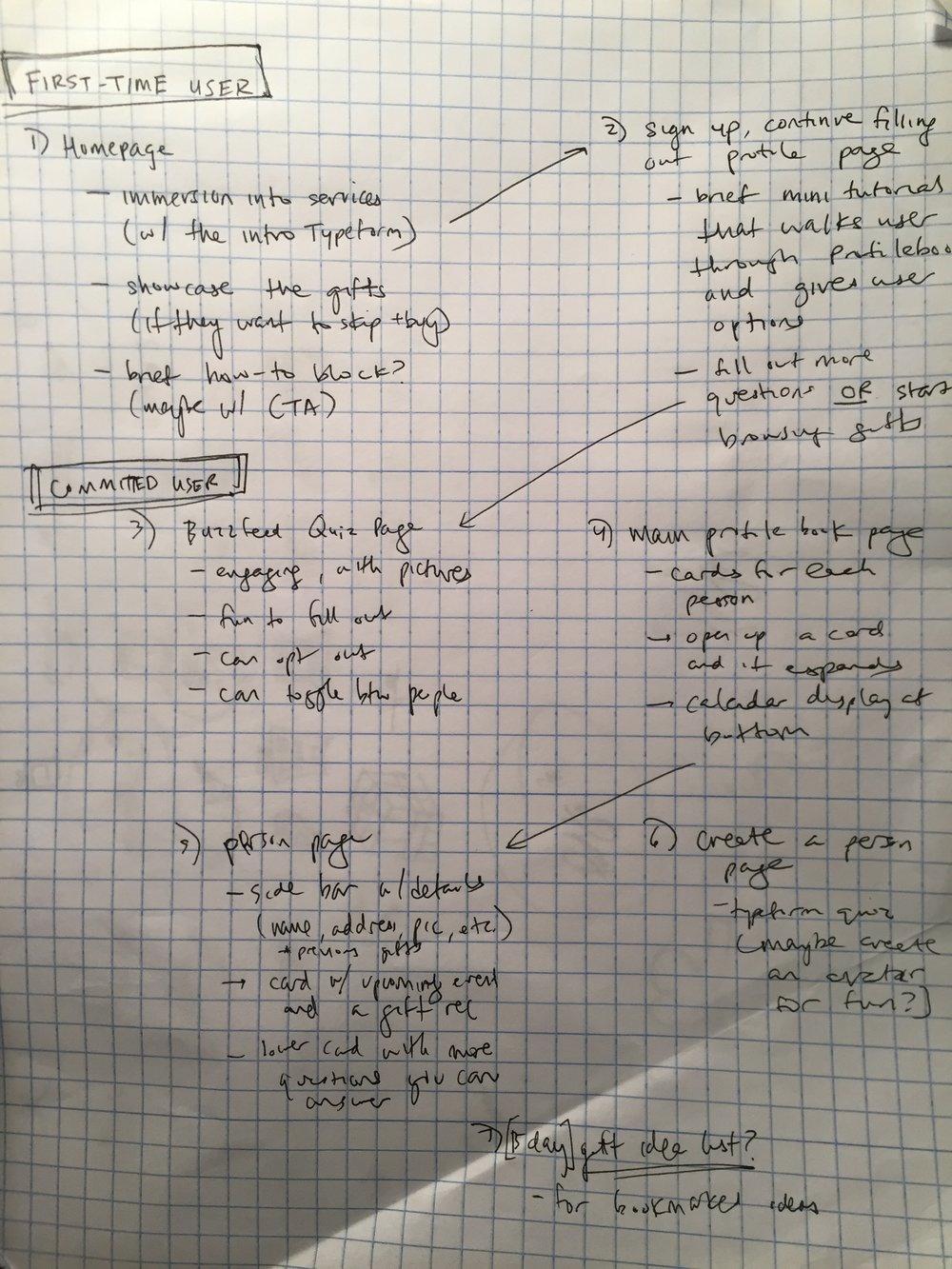 1. Brainstorm