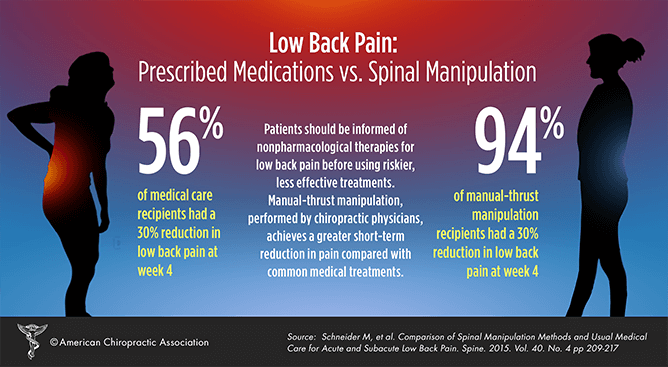 low-back-pain-infographic.png