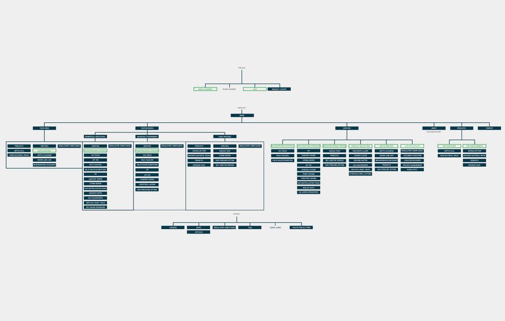 RR-Sitemap.jpg