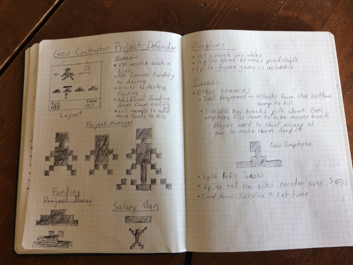 Design notes for game. This was my first time really trying to make pixel art so I tried to keep it simple. I also kept track of issue discovered during play testing.
