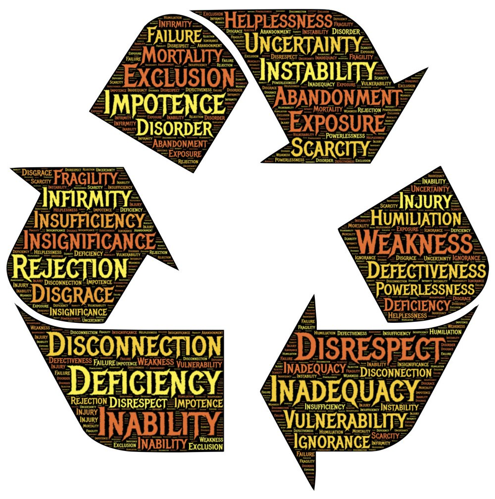 Source:  https://pixabay.com/en/recycle-insecurity-negativity-loop-1767735/