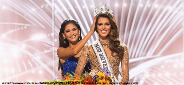 Newsmakers of January 2017 - Miss Universe