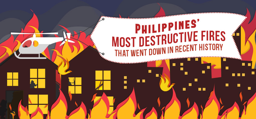 Philippines' Most Destructive Fires that Went Down in Recent History