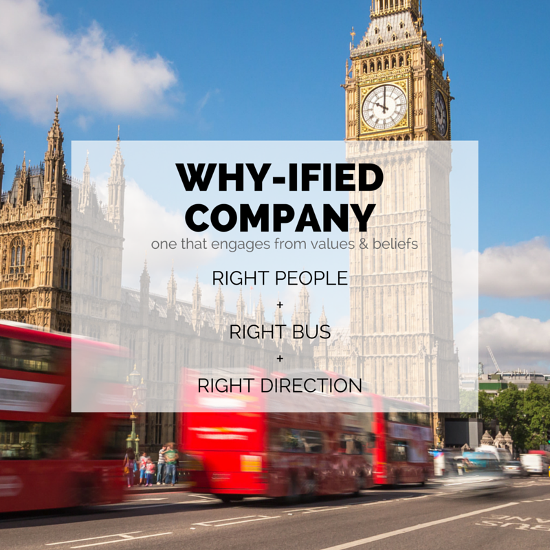 "Double-decker bus with text that says, ""Why-ified Company: one that engages from values and beliefs. Right People + Right Bus + Right Direction"""