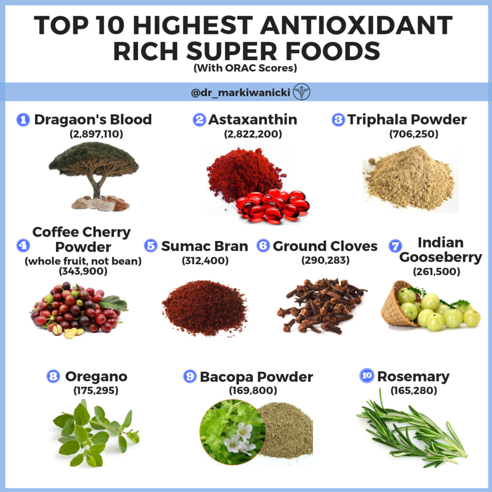 antioxidants.png