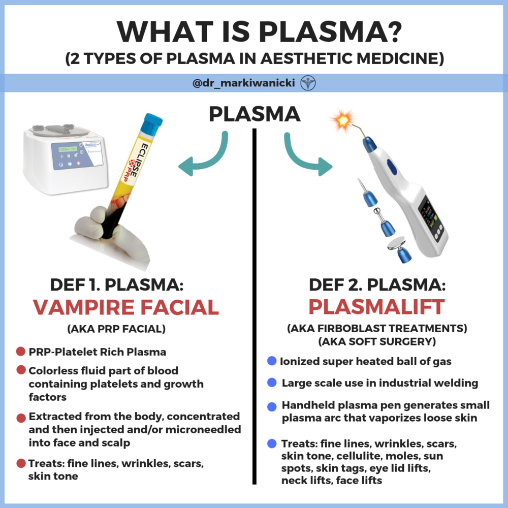 2 types of Plasma.png