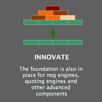 innovate-tile.png