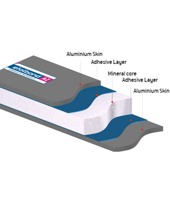 A2-etalbond-aluminium-composite-panel-inflammable-core.jpg