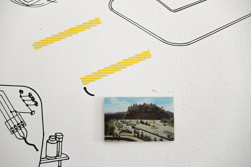 Sight Lines: detail of diagrams and postcards