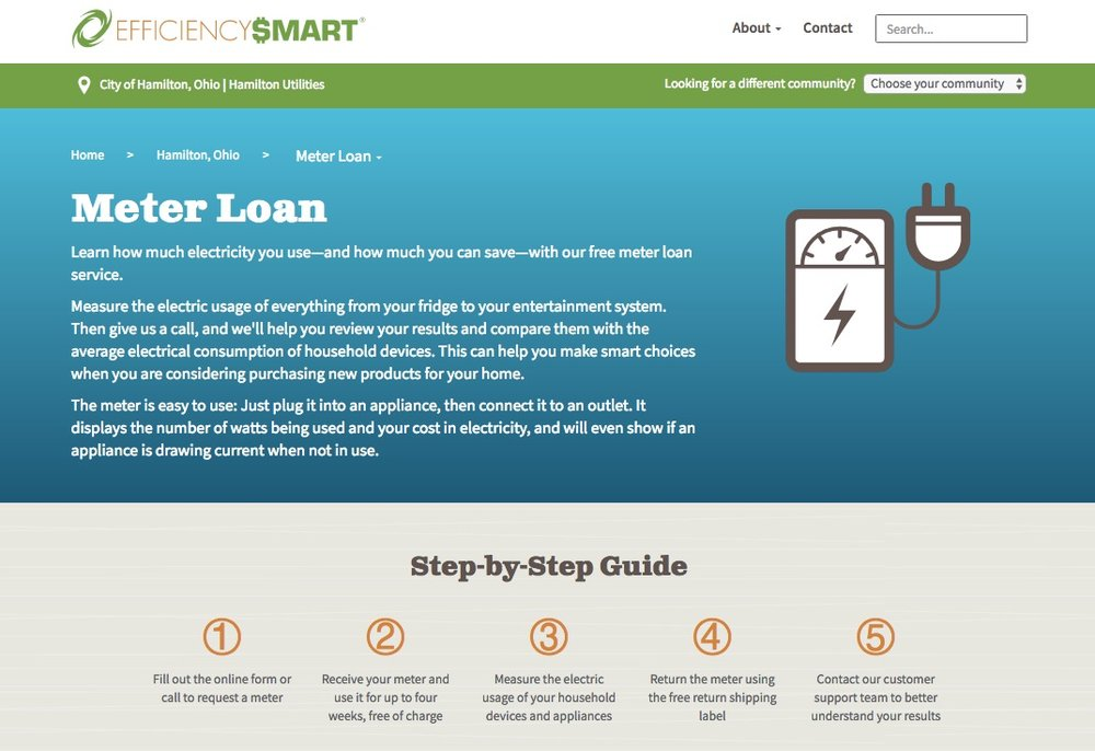 Meter Loan - click to enlarge.