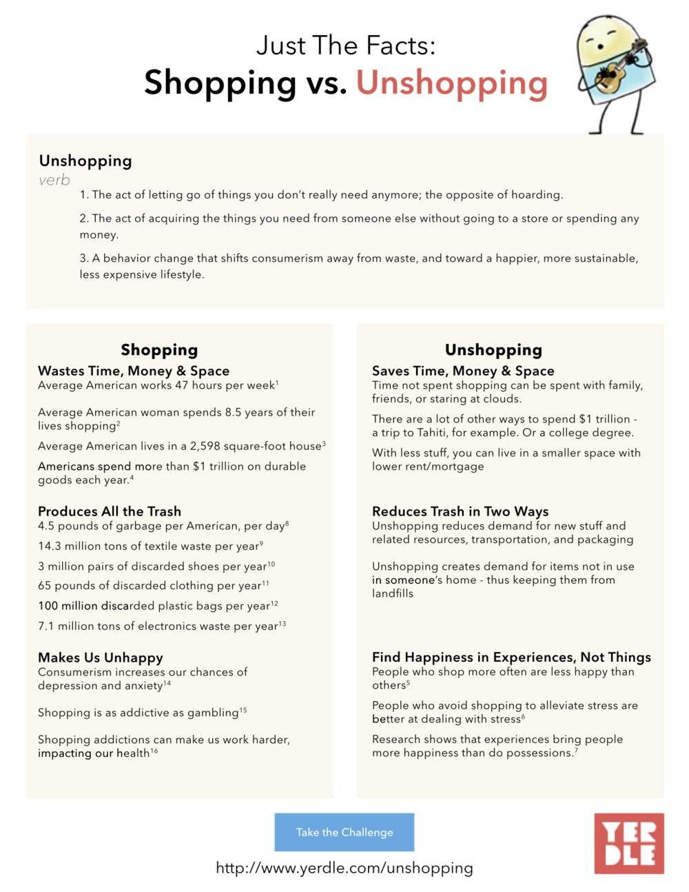 Earth Day Unshopping Fact Sheet_v02