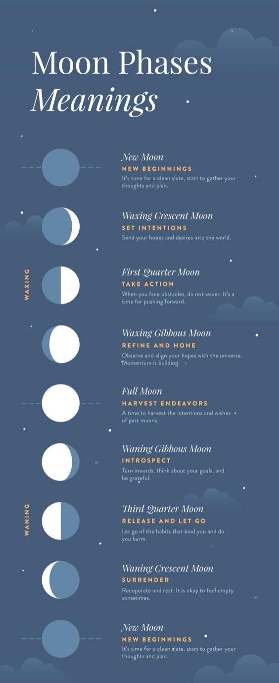 moon_phases.jpg