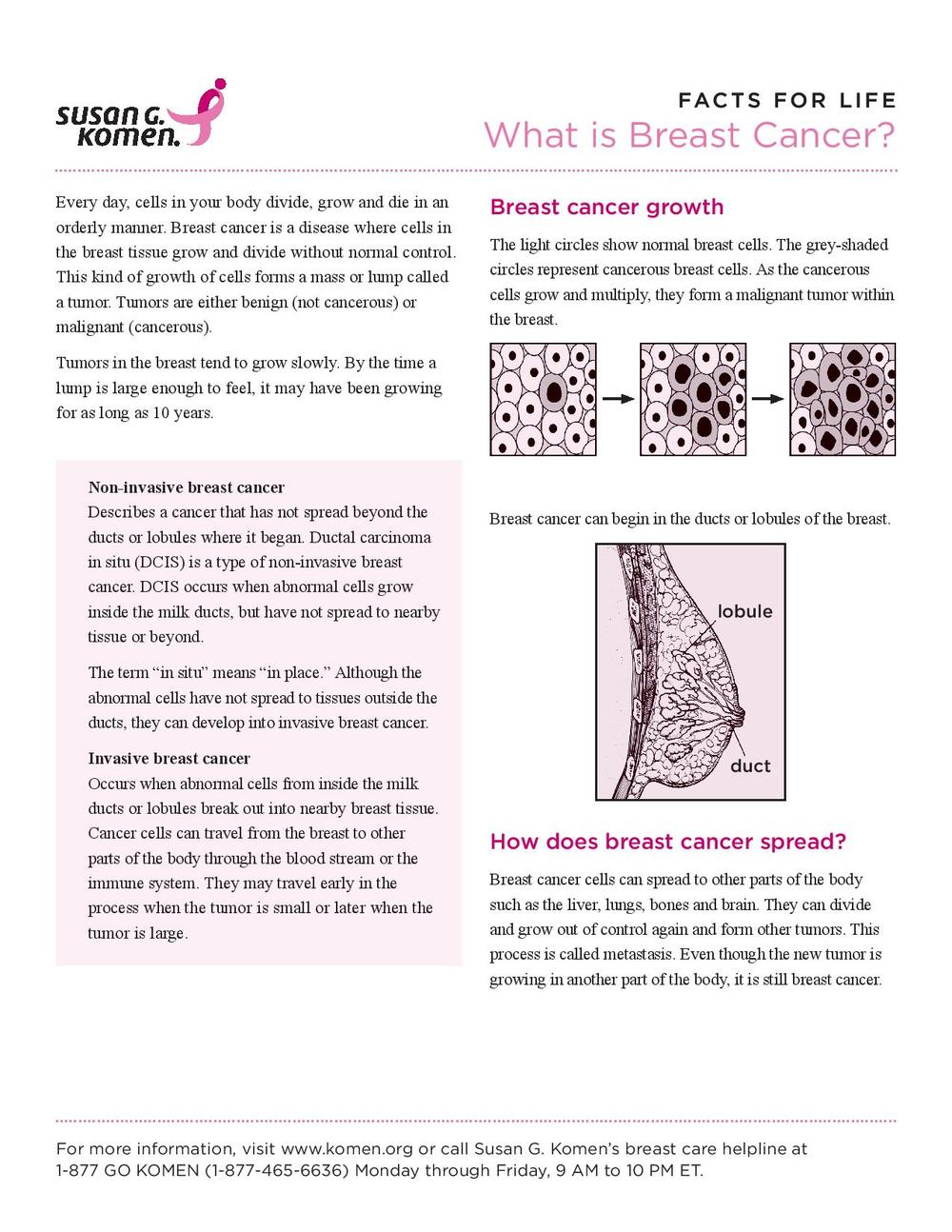 october is breast cancer awareness month so what is breast cancer