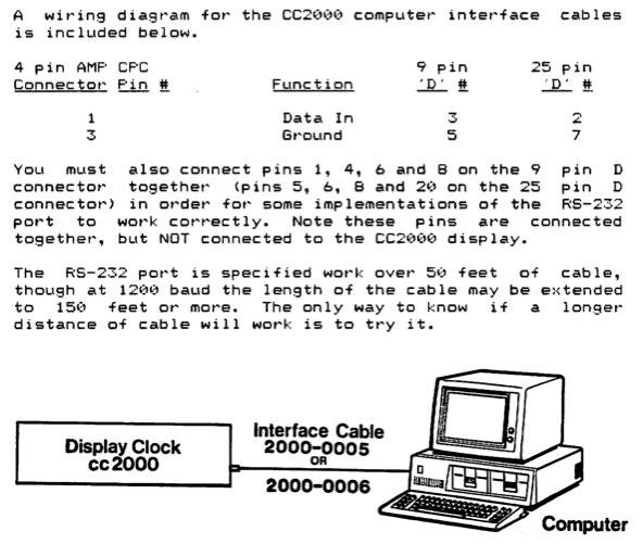 Chronomix CC2000 RS232