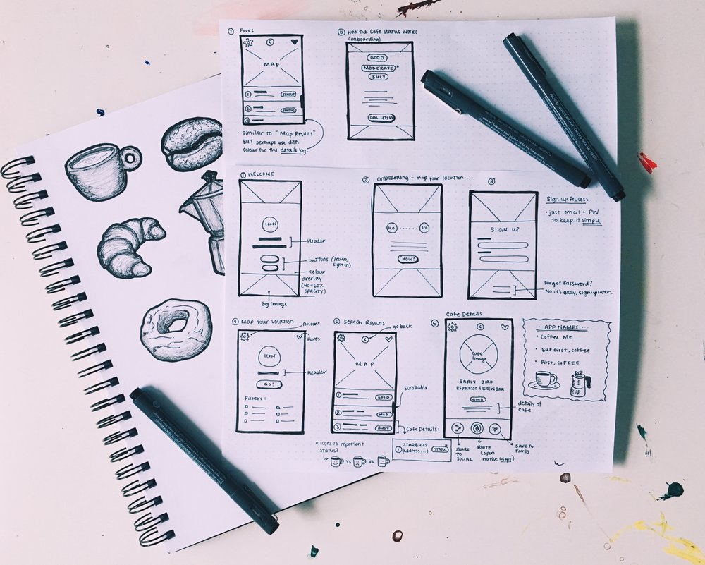 Concept sketches and low fidelity wireframes
