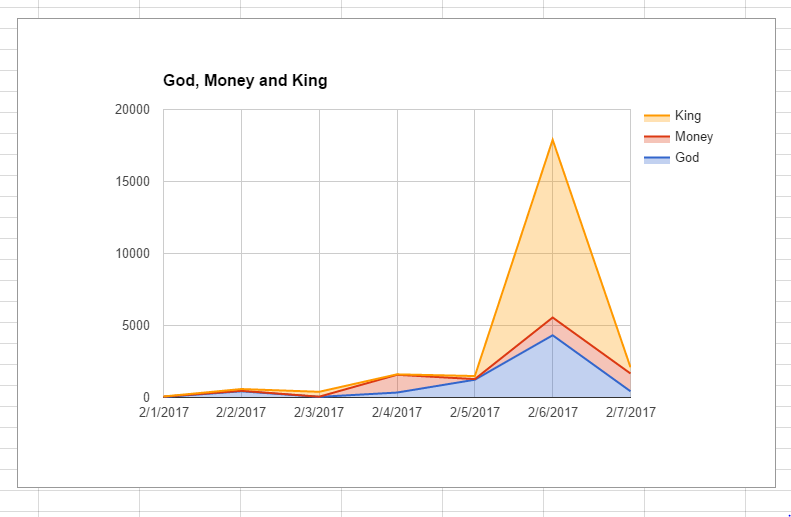 god money king.PNG