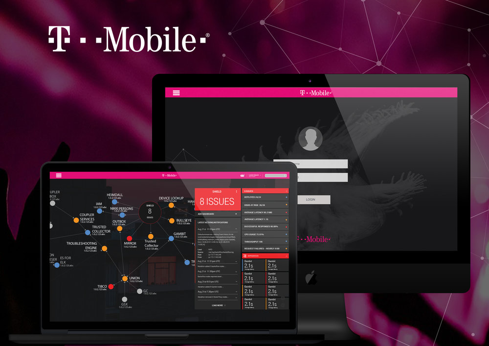 T-mobile -