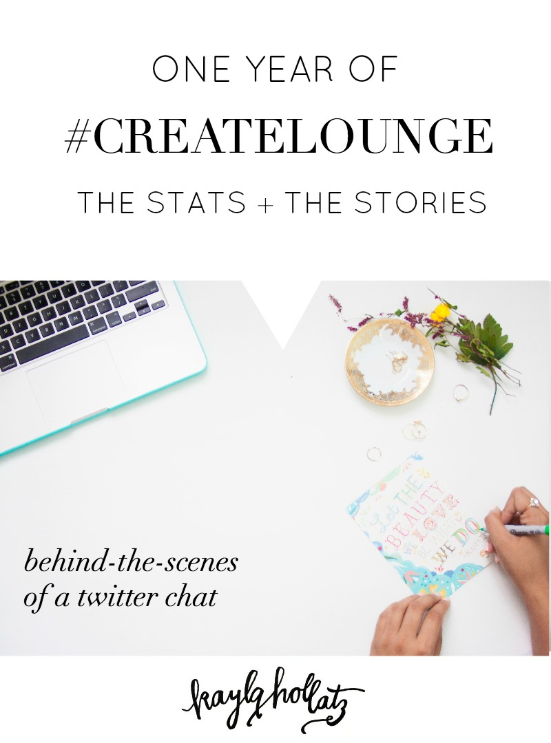 One Year of #createlounge: The Stats and The Stories | Kayla Hollatz