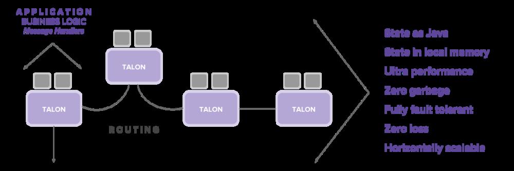 NR_TALON_CHART_v1 (6).png