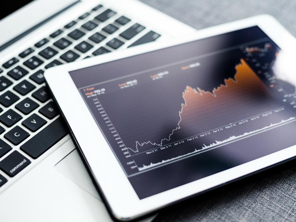 Digital Marketing Charts