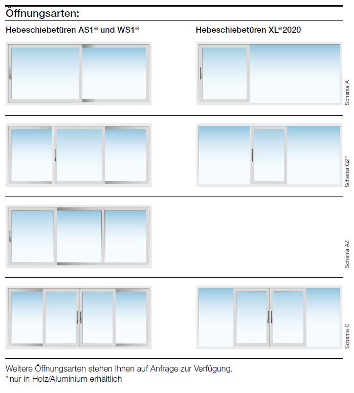 Technische Werte Kunststoff-Fenster AS1