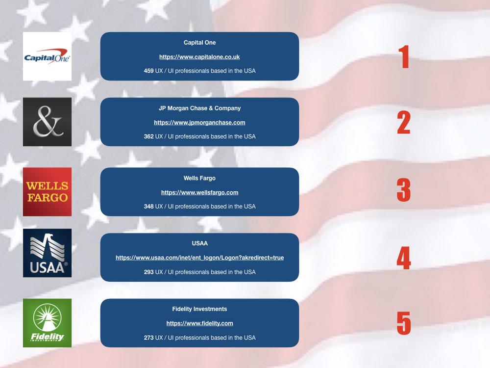 tda group - UI _ UX USA.002.jpeg