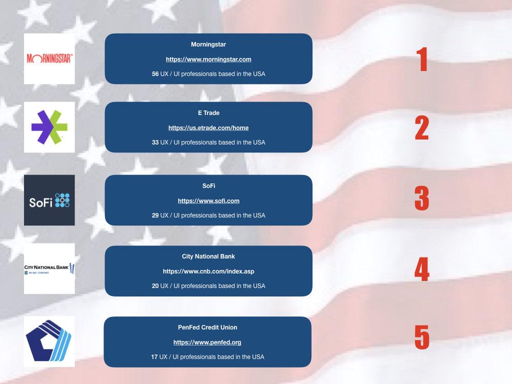 tda group - UI _ UX USA.005.jpeg