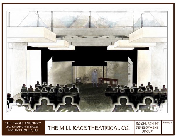 Initial rendering of the TMRTCo immersive theater inside Eagle Foundry
