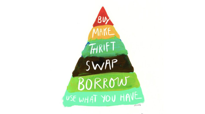 Source: Toronto illustrator Sarah Lazarovic's Buyerarchy of Needs