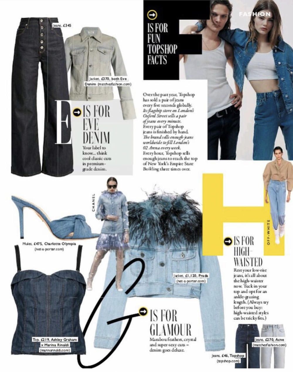 Grazia UK features the  Charlotte Culotte in Raw Denim