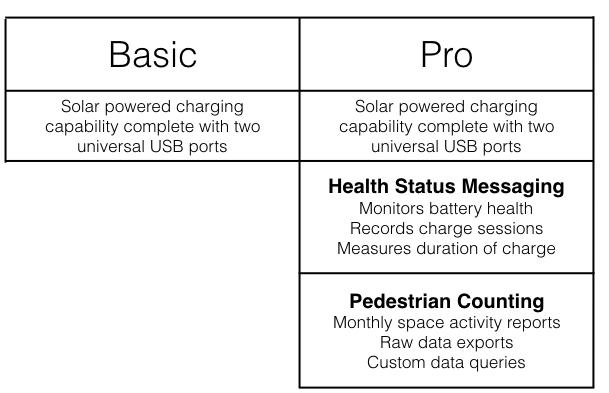 Basic v Pro.001.jpeg