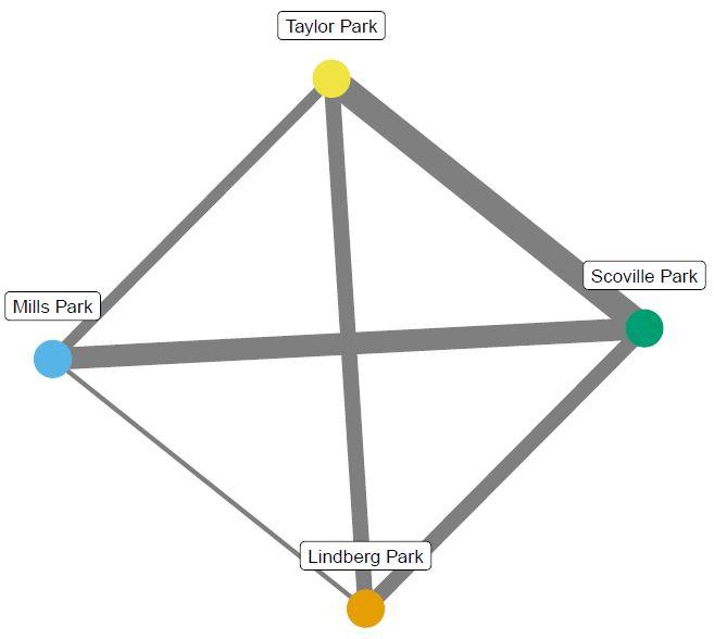 Flow-Line Viz.JPG