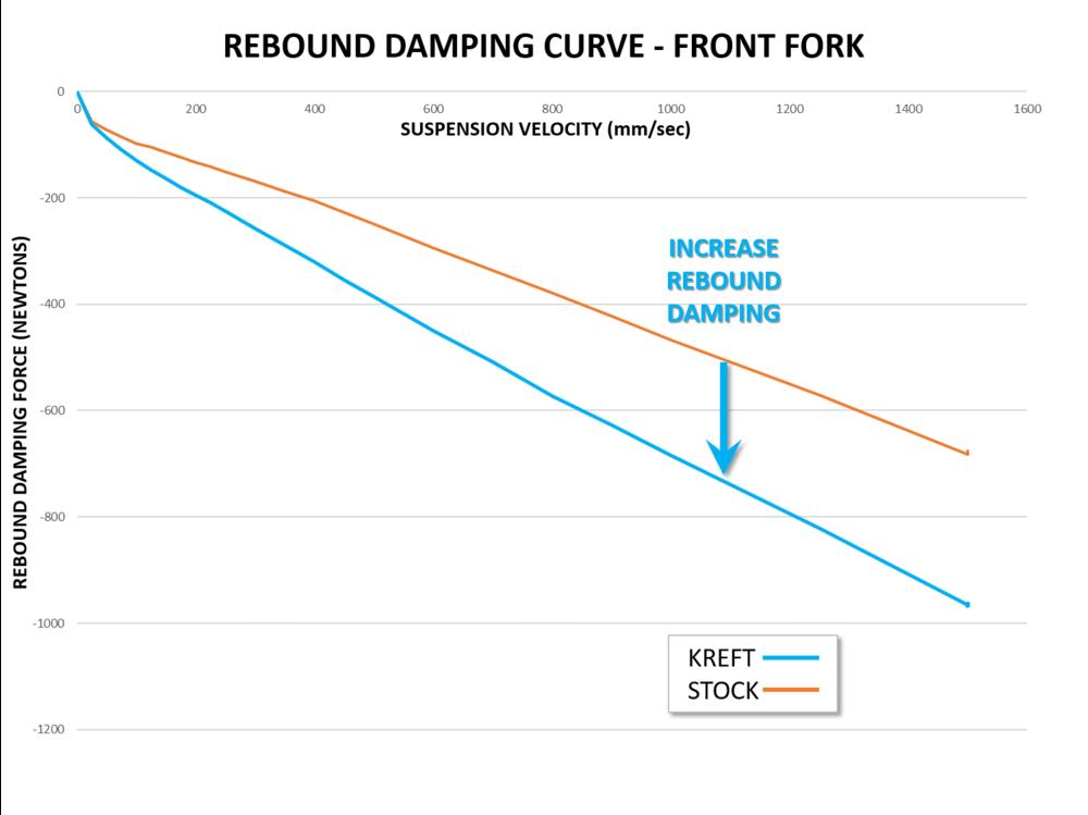 Reb Curve - FORK.png