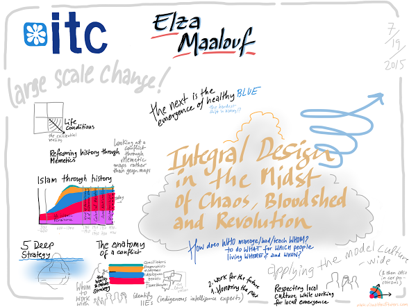 Keynote Visualization by Mathias Weitbrecht