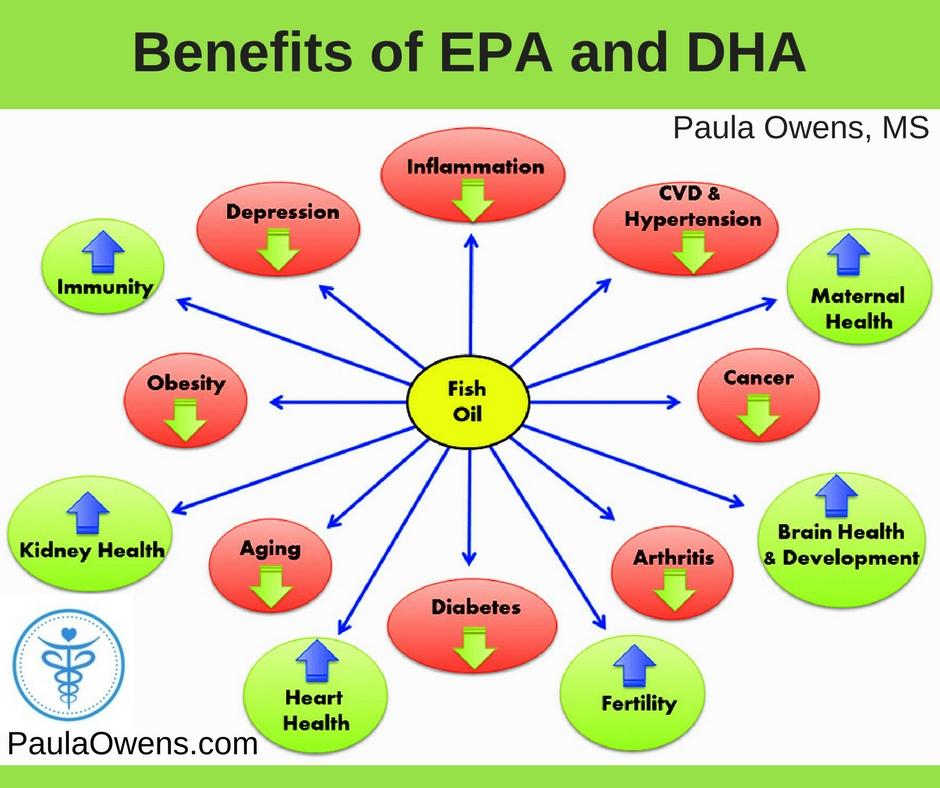 fish-oil-benefits.jpg