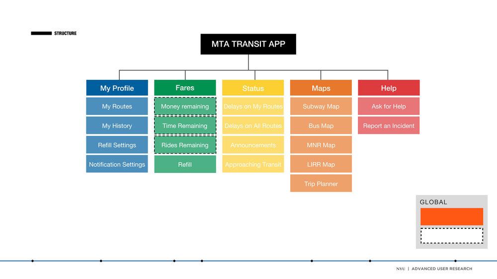 MTA-Deck-25.jpg