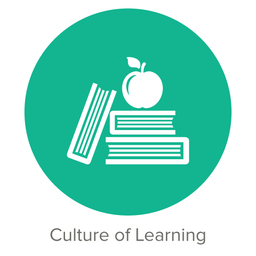 Culture of Learning We encourage our team to take advantage of learning opportunities through internal and external training programs.