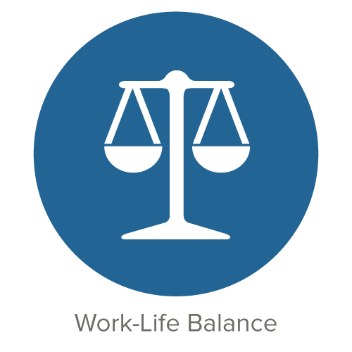 Work-Life Balance We celebrate based on achievements—not on who worked the longest hours.