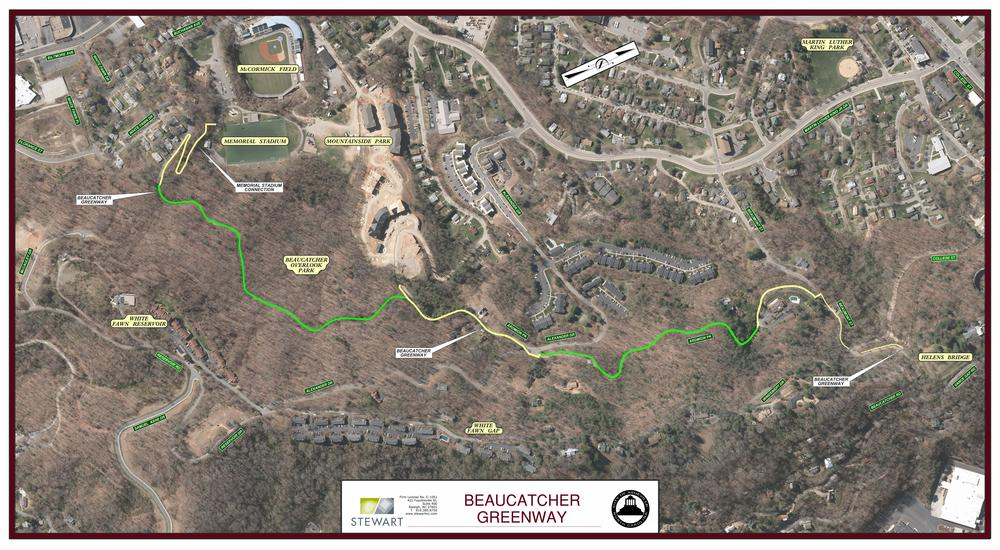Beaucatcher Overview